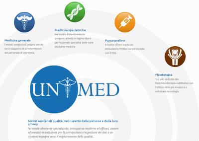 Realizzazione sito web Unimed Inverigo